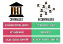 DeX: mercati di cambio decentralizzati