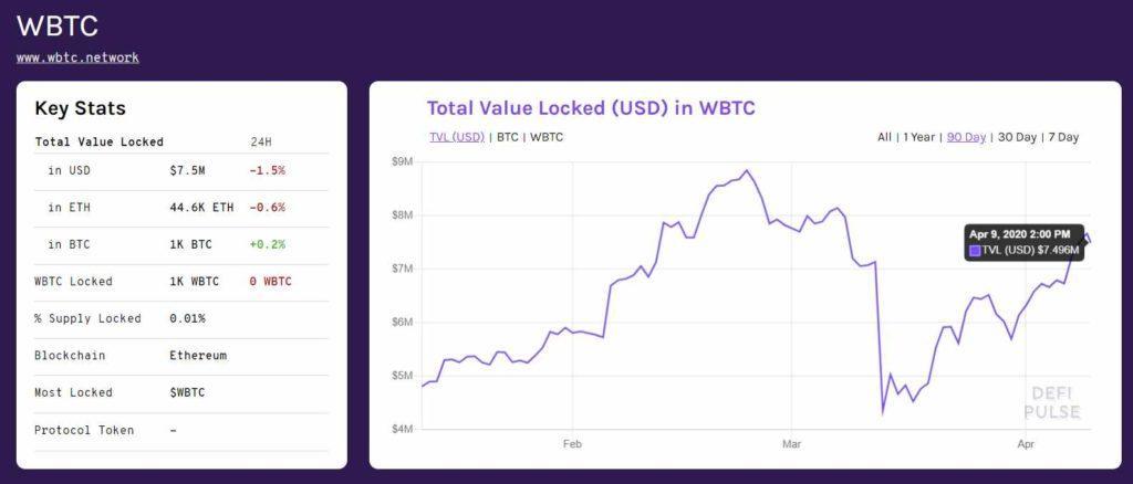 valore totale di bitcoin